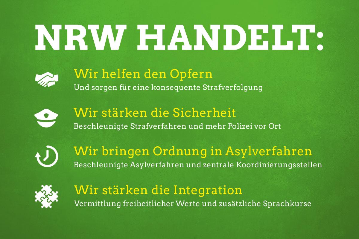 NRW handelt - 15 Punkte Programm der Landesregierung