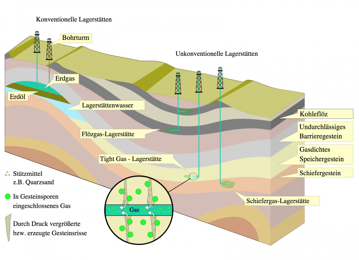 Grafik: So funktioniert Fracking